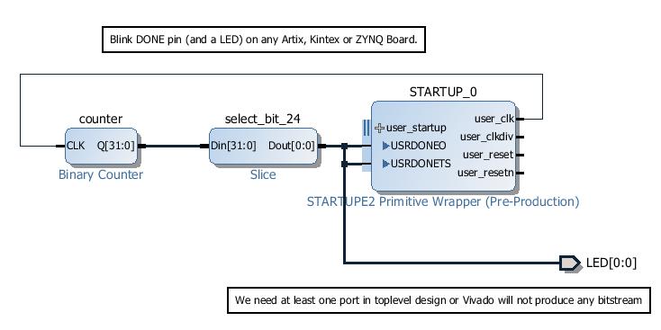 ZYNQ Design not using A9 Cores - Public Docs - Trenz