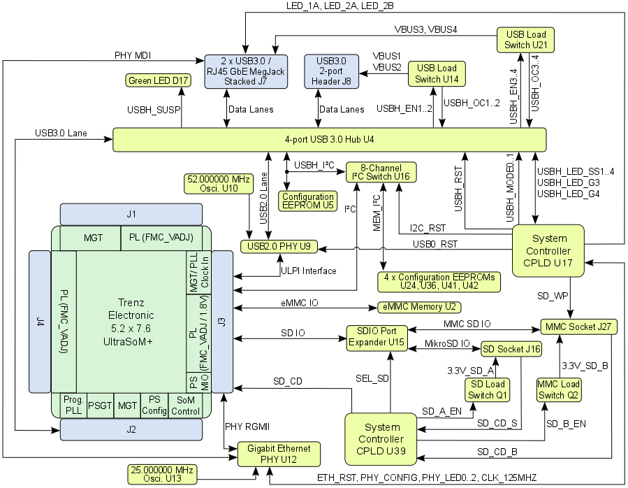 wiring diagram honda mr50 wiring diagram honda cb650